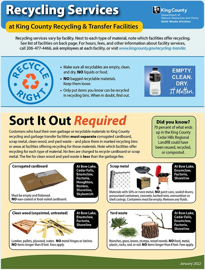 Recycling Guide for King County Recycling & Transfer Facilities