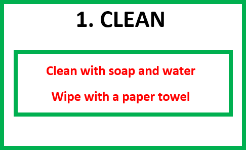 Clean with soap and water then wipe dry with a paper towel.