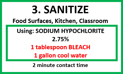 Sanitizer label for food surfaces, kitchen and classroom
