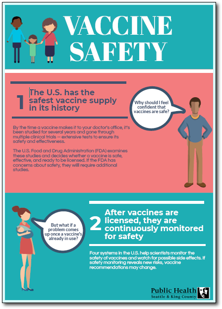 Vaccine Safety infographic
