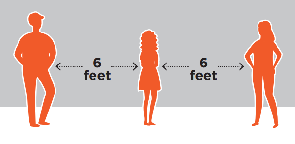 Stand 6 feet or more apart from others to practice social distancing