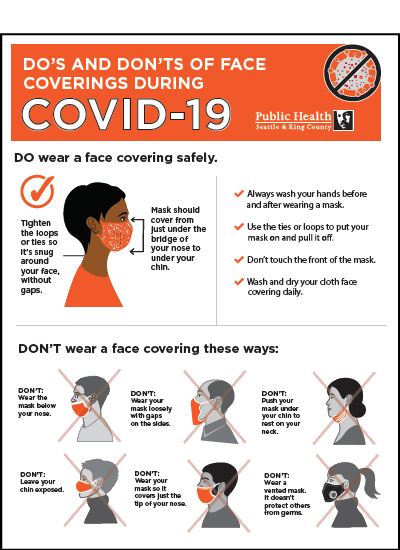 Do's and Don'ts of face covrings during COVID-19