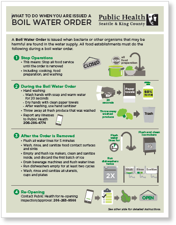 What to do when you are issued a Boil Water Order