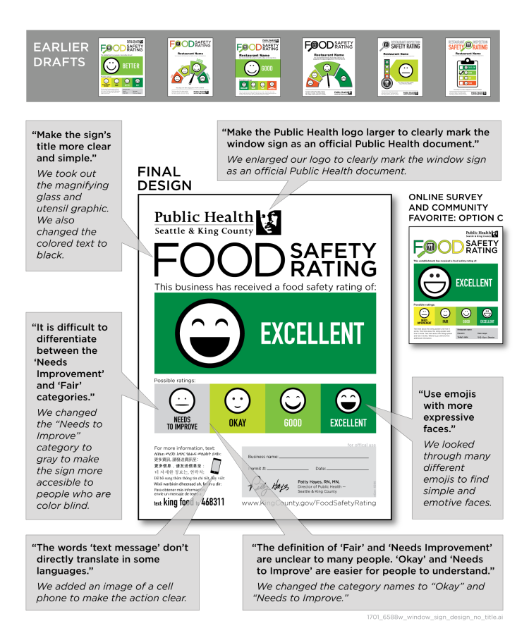 Finalized food safety rating poster