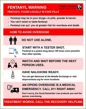 Fentanyl warning infographic