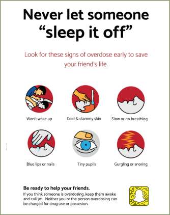Look for these signs of overdose early to save your friend's life