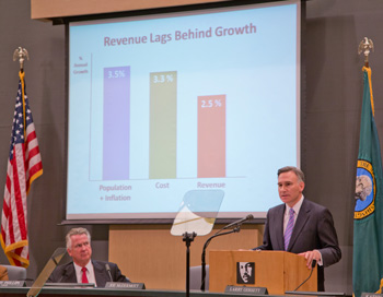 Image: King County budget address