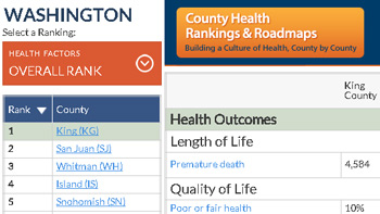 health-rankings2