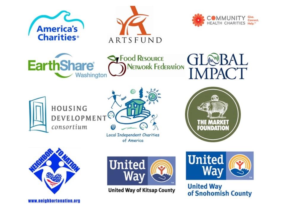 Atlanta Speed Dating Companies That Donate To 501c3 Organizations