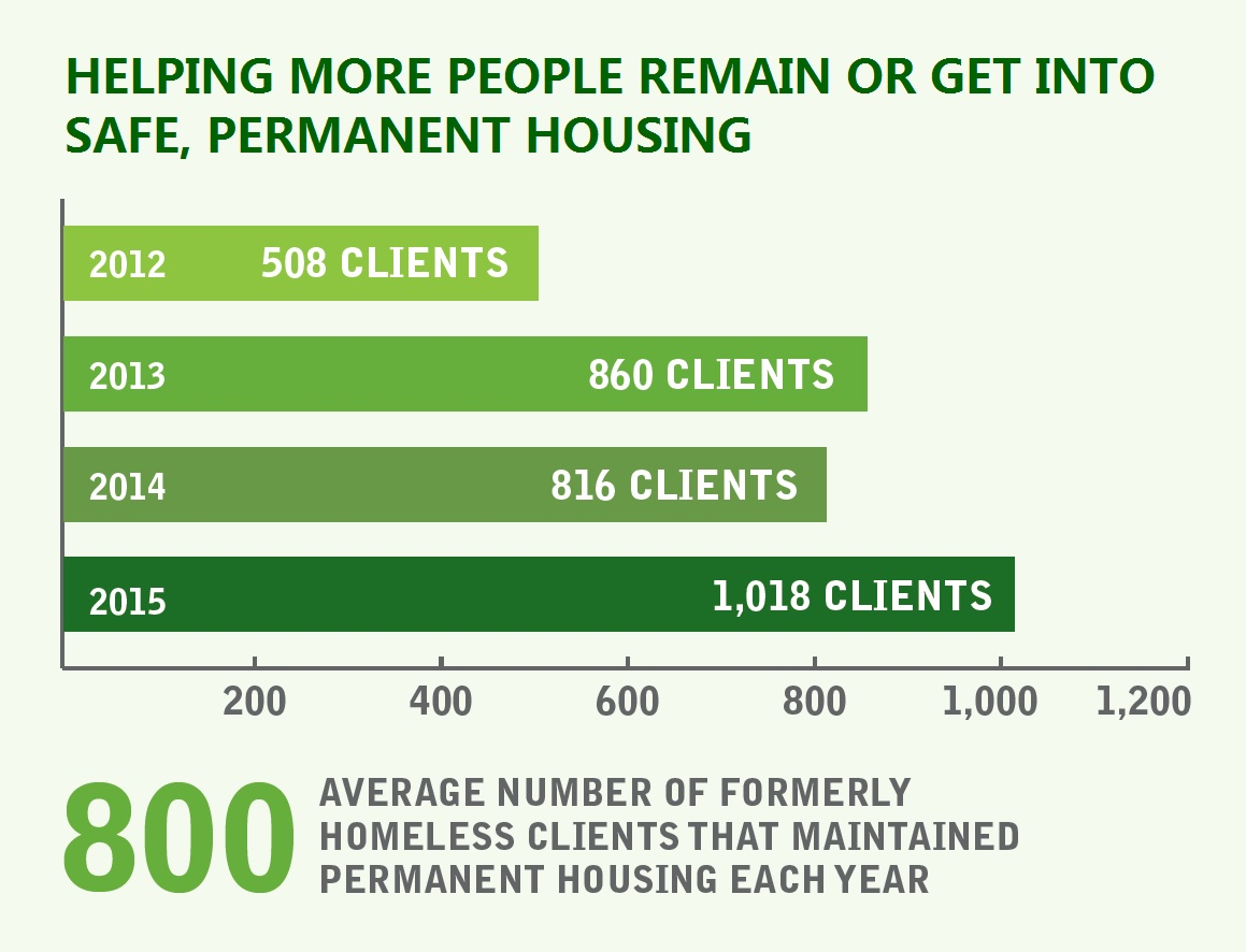 housing-graphic