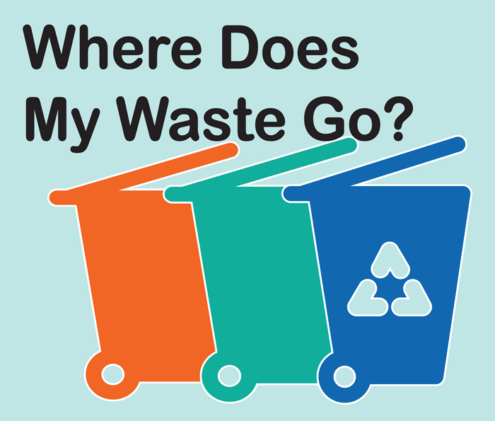 Learn where your curbside waste goes (PDF)