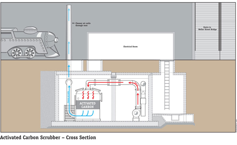 Cross section of the King Street Odor Control facility