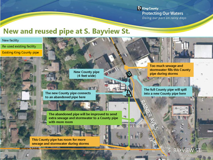 New and reused pipe at S. Bayview St.
