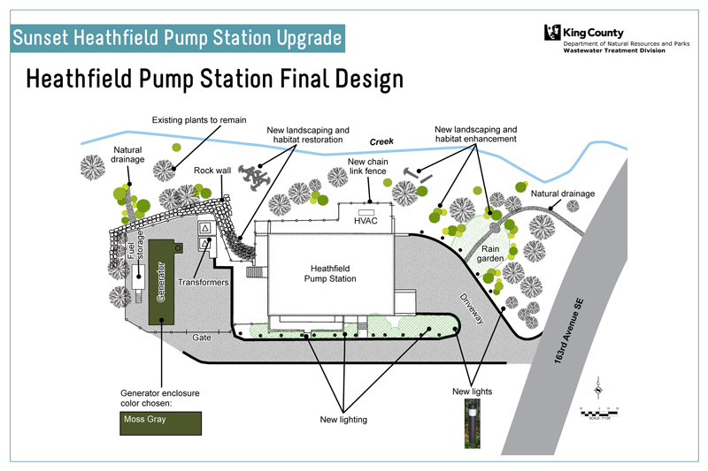 Heathfield Pump Station Final Design