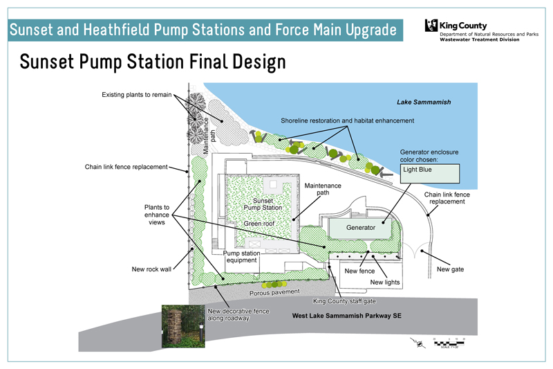 Sunset Pump Station Final Design
