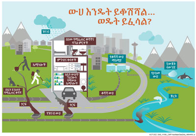 2006_How-Water-Gets-Dirty_AMHARIC_400