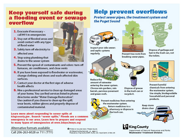 Keep yourself safe during a flooding event or sewage overflow