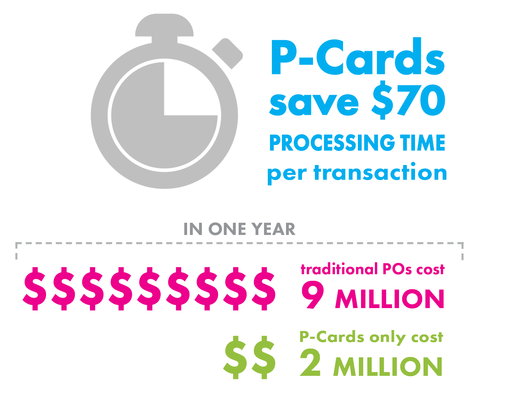P-Card_Time_Money2