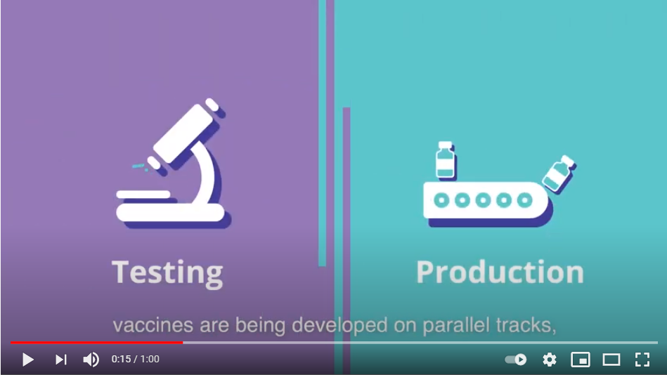 Video: How COVID Vaccines are Made