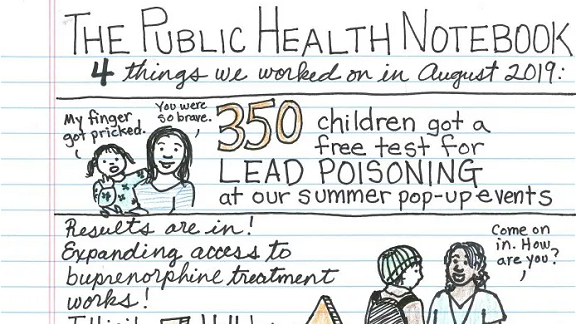 Public Health — Seattle & King County - King County