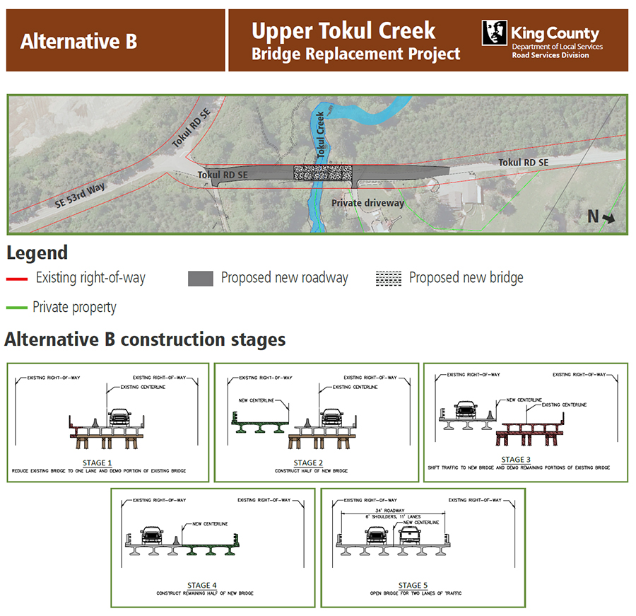 Upper Tokul Creek Bridge Alternative B. Image contains a map showing the proposed bridge location, map legend, and graphics of the different construction stages.
