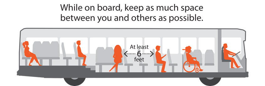 While on board, keep as much space between you and others as possible.