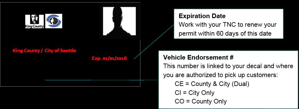 renew drivers license seattle wa