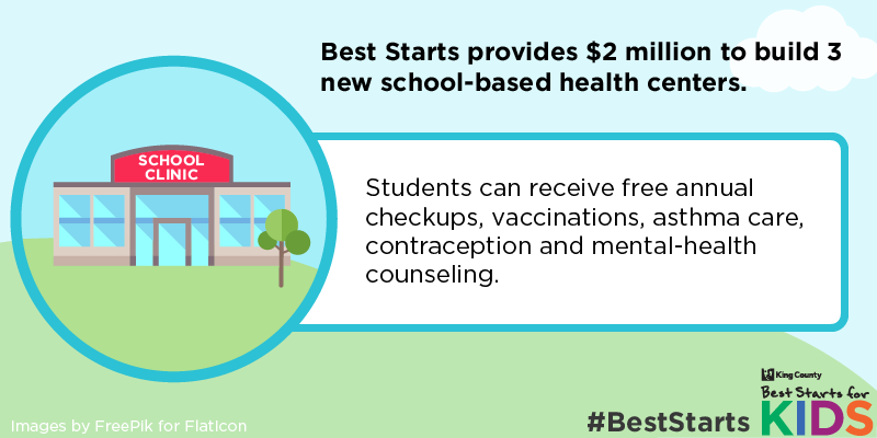 Graphic: Best Starts provides $2 million to build 3 new school-based health centers.