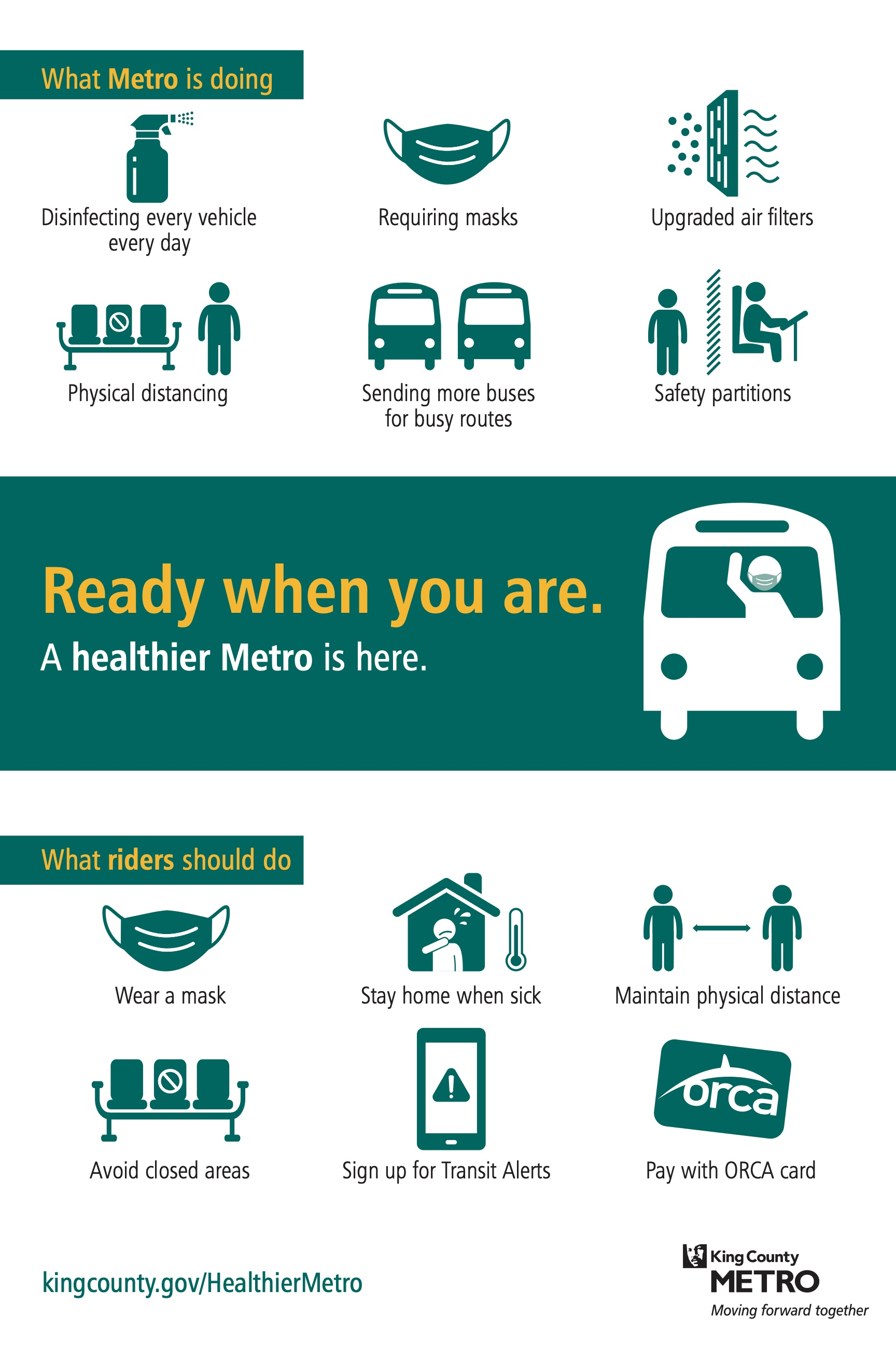 A graphic explaining how Metro is responding to COVID-19