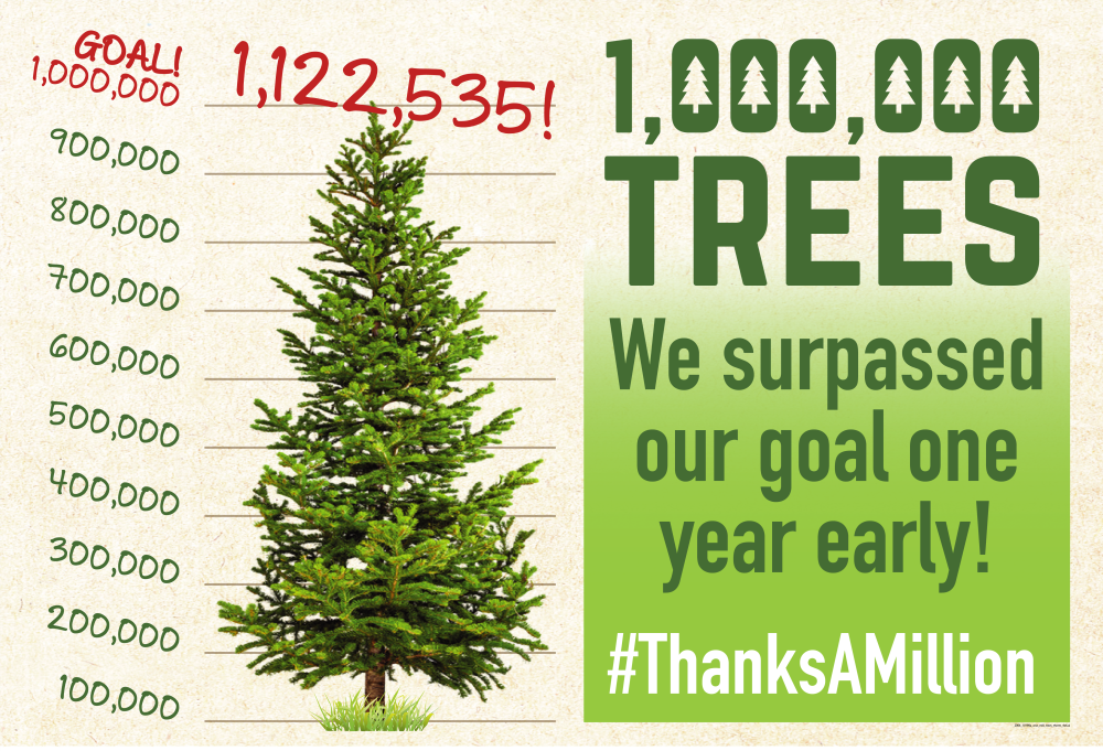 Graphic that reads: 1,122,535 trees. Goal, 1,000,000 trees. We surpassed our goal one year early!