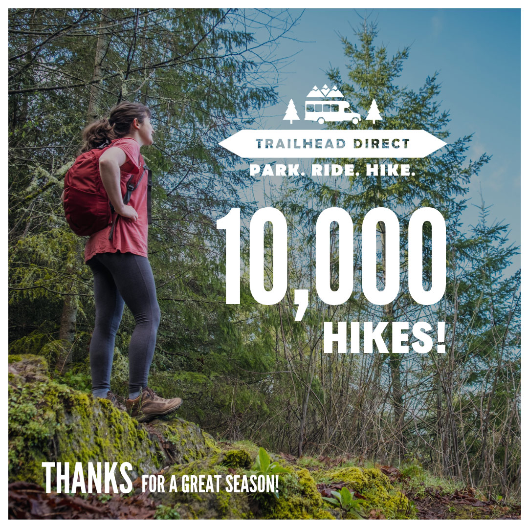10000 hikes