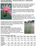2008_Spotted_Knapweed_in_King_County_Page_1