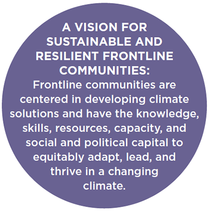 A vision for sustainable and resilient frontline communities: frontline communities are centered in developing climate solutions and have the knowledge, skills, resources, capacity and social and political capital to equitably adapt, lead, and thrive in a changing climate.