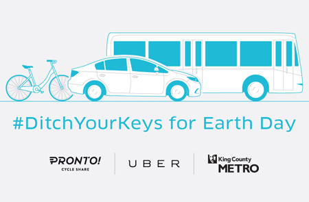 Earth Day Ditch Your Keys