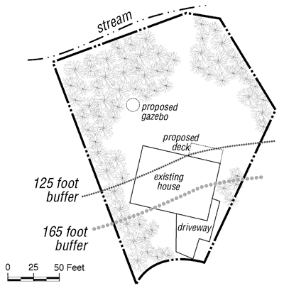 sample site plan for parcel with Type S stream